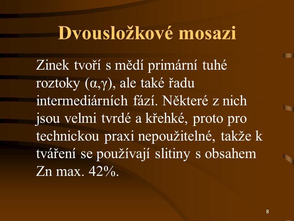 8 Dvousložkové mosazi Zinek tvoří s mědí primární tuhé roztoky (α,γ), ale také řadu intermediárních fází.