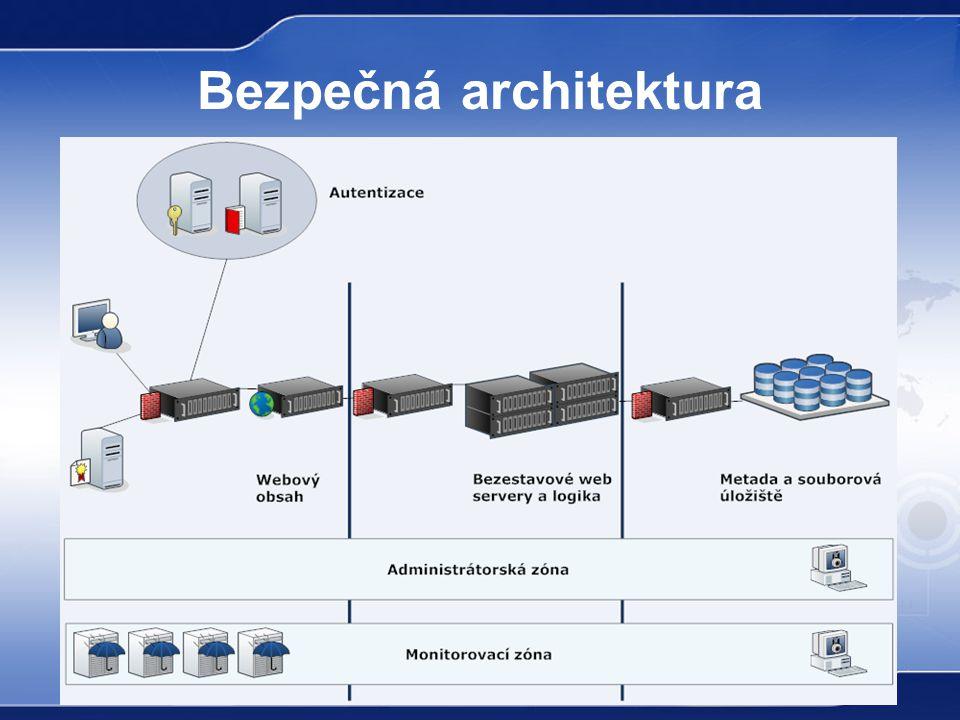 Bezpečná architektura