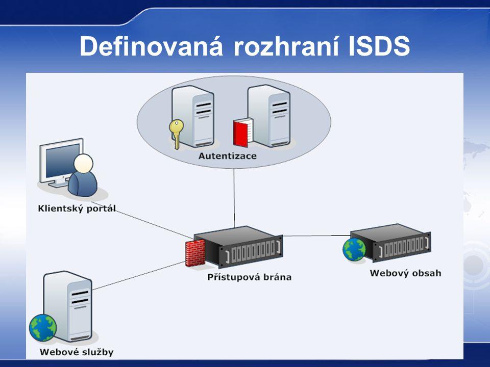 Definovaná rozhraní ISDS