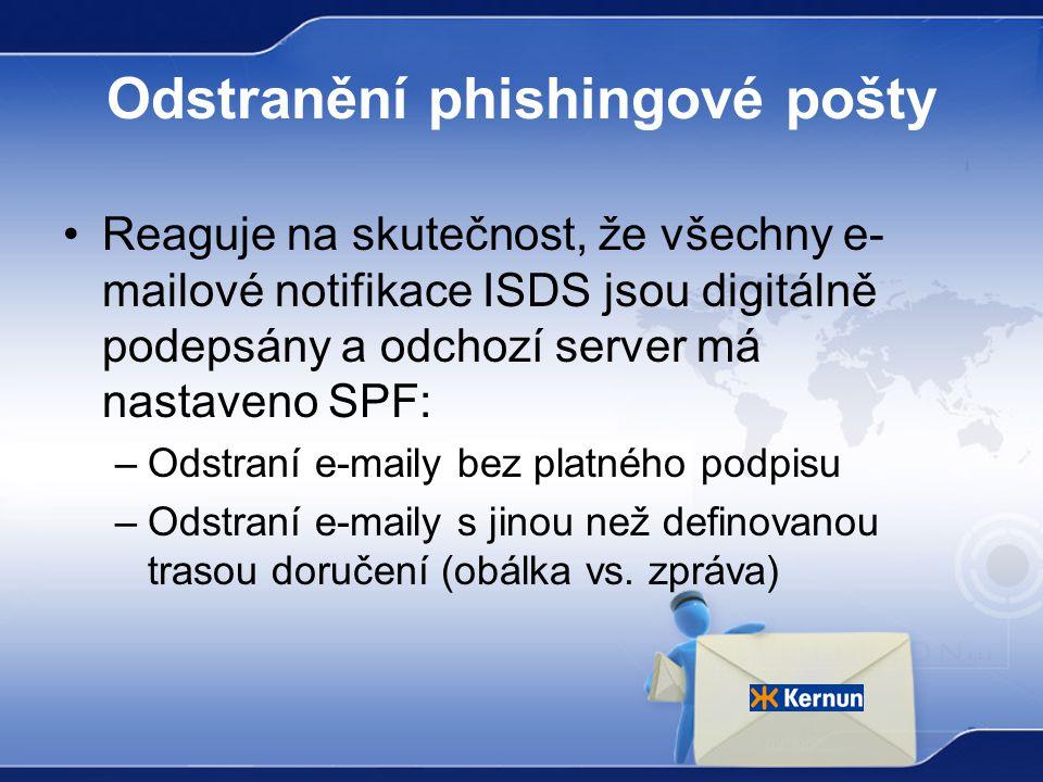 Odstranění phishingové pošty Reaguje na skutečnost, že všechny e- mailové notifikace ISDS jsou digitálně podepsány a odchozí server má nastaveno SPF: