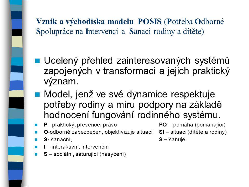 Vznik a východiska modelu POSIS (Potřeba Odborné Spolupráce na Intervenci a Sanaci rodiny a dítěte) Ucelený přehled zainteresovaných systémů zapojených v transformaci a jejich praktický význam.