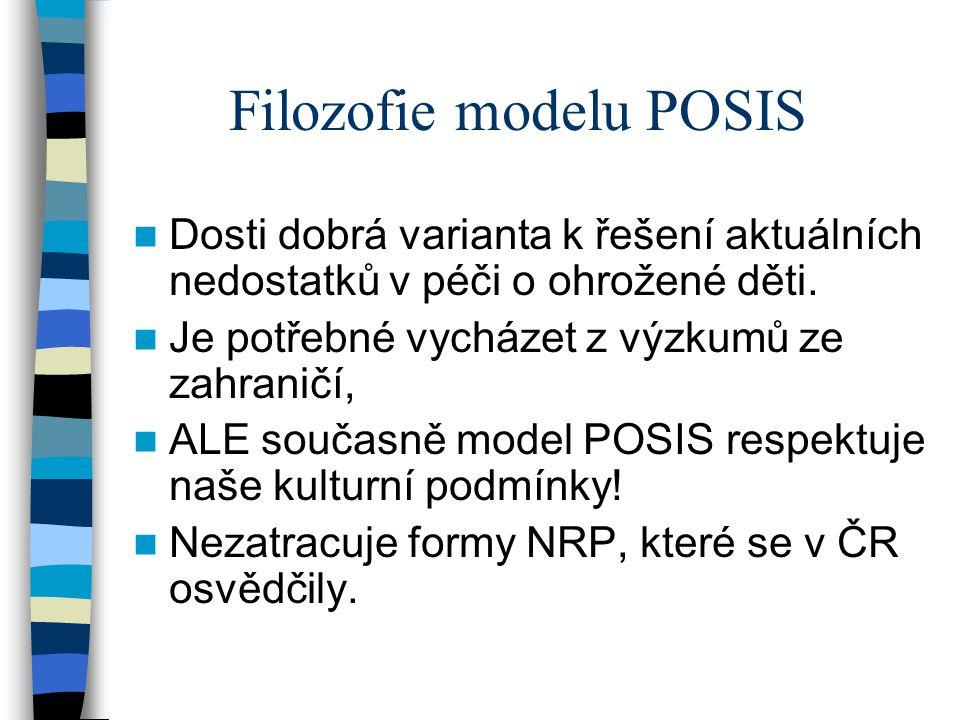 Filozofie modelu POSIS Dosti dobrá varianta k řešení aktuálních nedostatků v péči o ohrožené děti.