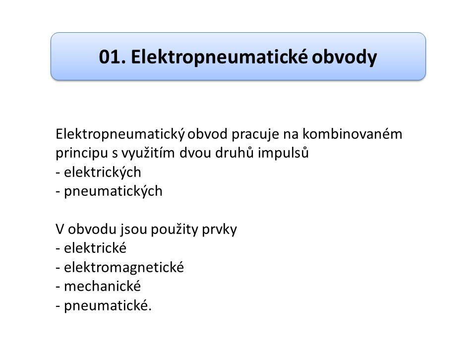 01. Elektropneumatické obvody Elektropneumatický obvod pracuje na kombinovaném principu s využitím dvou druhů impulsů - elektrických - pneumatických V