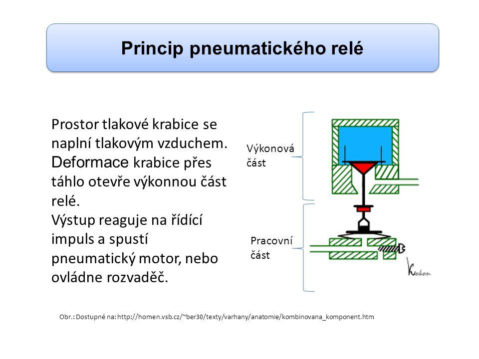 Prostor tlakové krabice se naplní tlakovým vzduchem. Deformace krabice přes táhlo otevře výkonnou část relé. Výstup reaguje na řídící impuls a spustí