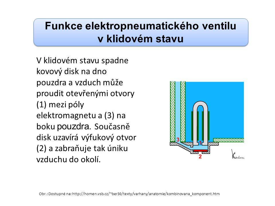 Funkce elektropneumatického ventilu v klidovém stavu Funkce elektropneumatického ventilu v klidovém stavu V klidovém stavu spadne kovový disk na dno p