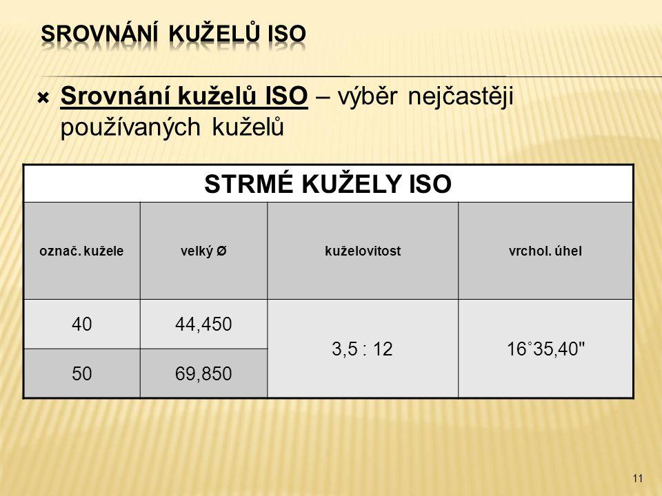  Srovnání kuželů ISO – výběr nejčastěji používaných kuželů 11 STRMÉ KUŽELY ISO označ.