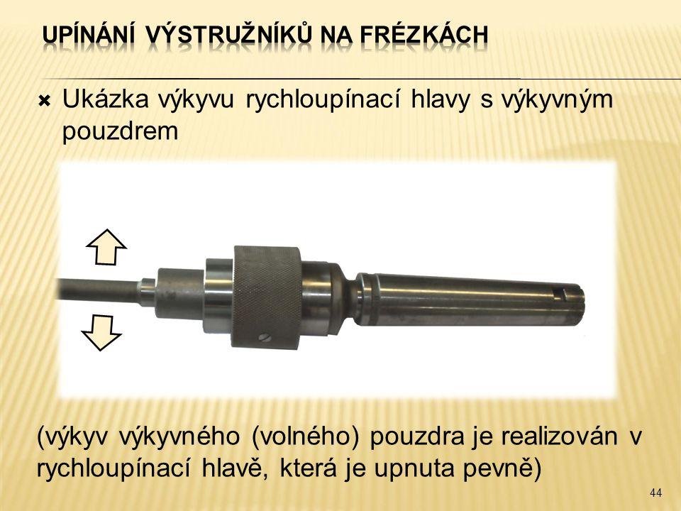  Ukázka výkyvu rychloupínací hlavy s výkyvným pouzdrem (výkyv výkyvného (volného) pouzdra je realizován v rychloupínací hlavě, která je upnuta pevně) 44