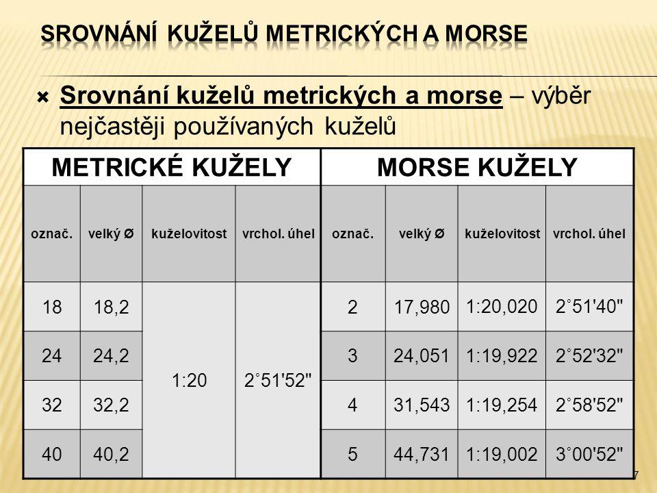  Srovnání kuželů metrických a morse – výběr nejčastěji používaných kuželů 7 METRICKÉ KUŽELYMORSE KUŽELY označ.velký Økuželovitostvrchol.
