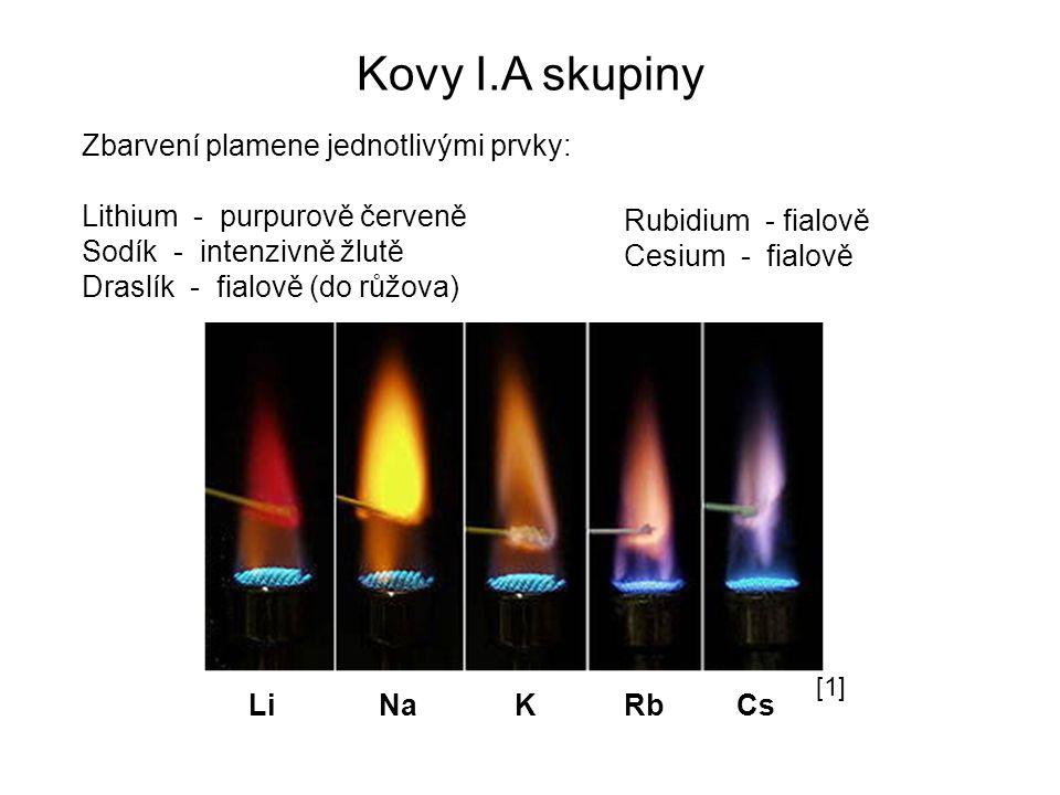 Kovy I.A skupiny Zbarvení plamene jednotlivými prvky: Lithium - purpurově červeně Sodík - intenzivně žlutě Draslík - fialově (do růžova) Rubidium - fi