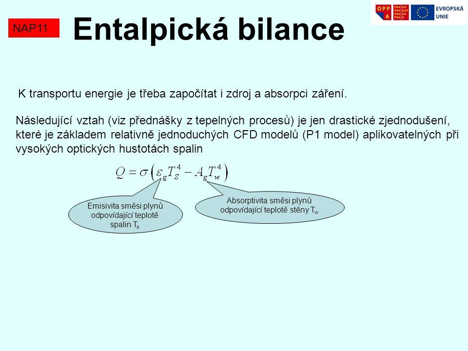NAP11 Entalpická bilance K transportu energie je třeba započítat i zdroj a absorpci záření. Emisivita směsi plynů odpovídající teplotě spalin T s Abso