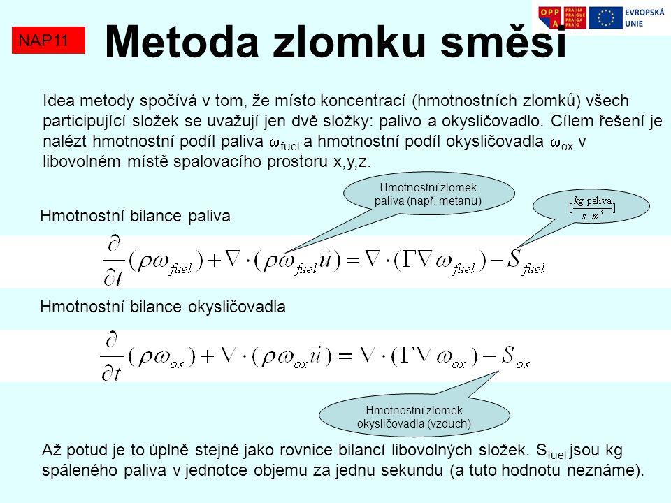 NAP11 Metoda zlomku směsi Hmotnostní bilance paliva Hmotnostní bilance okysličovadla Hmotnostní zlomek okysličovadla (vzduch) Hmotnostní zlomek paliva