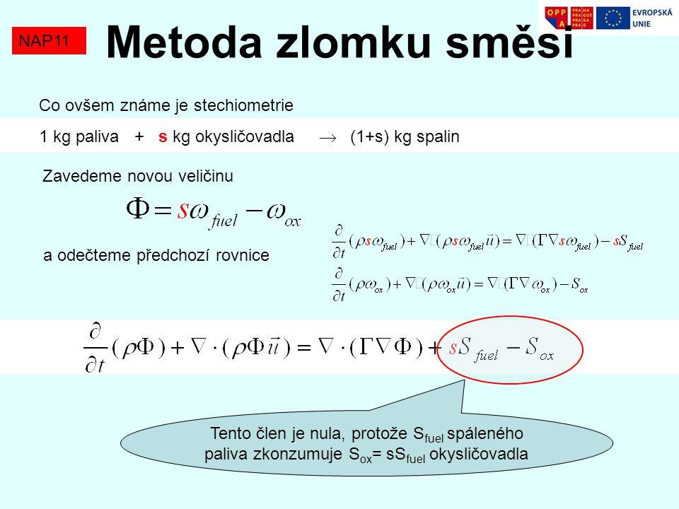NAP11 Metoda zlomku směsi Co ovšem známe je stechiometrie 1 kg paliva + s kg okysličovadla  (1+s) kg spalin a odečteme předchozí rovnice Zavedeme nov