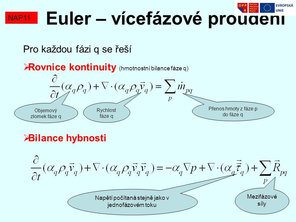 NAP11 Euler – vícefázové proudění Pro každou fázi q se řeší  Rovnice kontinuity (hmotnostní bilance fáze q)  Bilance hybnosti Objemový zlomek fáze q