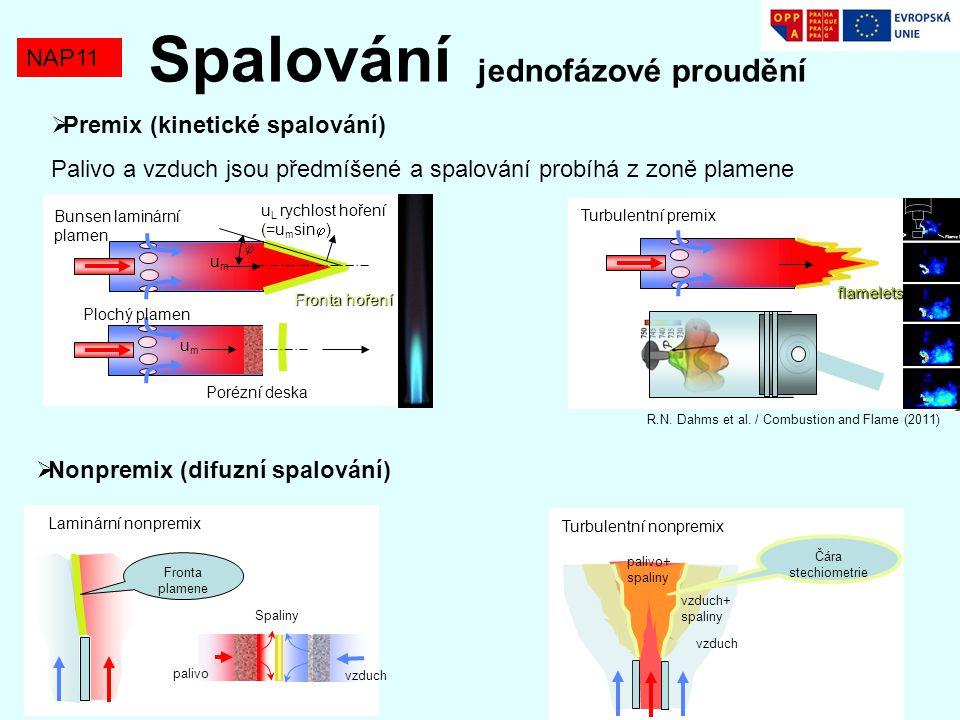 NAP11 Spalování jednofázové proudění  Premix (kinetické spalování) Palivo a vzduch jsou předmíšené a spalování probíhá z zoně plamene flamelets Turbu