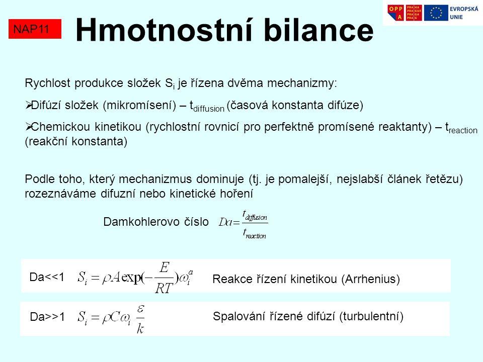 NAP11 Hmotnostní bilance Rychlost produkce složek S i je řízena dvěma mechanizmy:  Difúzí složek (mikromísení) – t diffusion (časová konstanta difúze