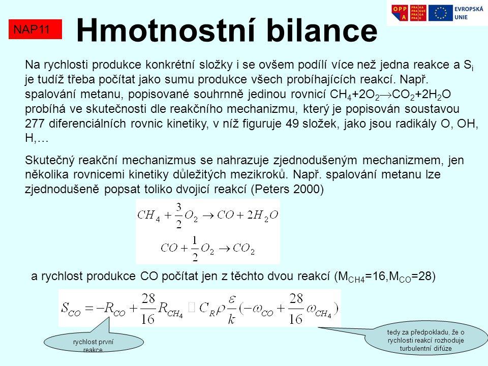 NAP11 Heterogenní spalování Příklad: Odpařování kapičky paliva Difuze z povrchu a změna hmotnosti kapičky: Hmotnostní zlomek paliva na povrchu Sherwoodovo číslo Schmidt = /D dif Korelace Ranz Marshall pro konvektivní přenos hmoty Podél vypočtené trajektorie částice je třeba průběžně počítat, co se s ní děje: ohřev, odpařování těkavé hořlaviny, povrchová reakce hoření tuhé hořlaviny.