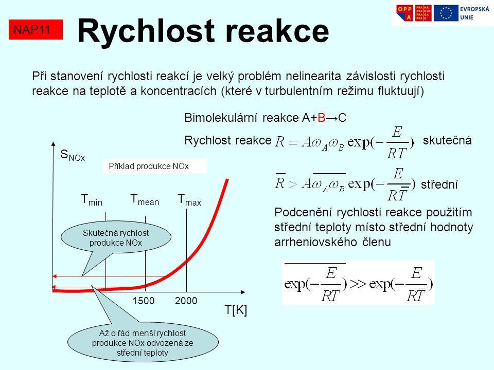NAP11 Entalpická bilance Rovnice entalpie (bilance energie z níž se počítá teplota) je jen jedna, a její zdrojový člen je sumou reakčních entalpií všech probíhajících reakcí Součet reakčních entalpií to platí jen když nedochází k fázovým změnám h ~ c p T záření emitované spalinami a pohlcené stěnou spalovací komory