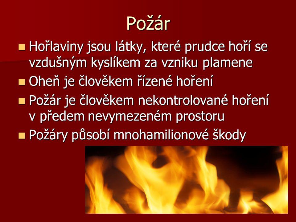 Popáleniny I.stupeň – lehké popáleniny, zčervenání kůže, pálivá bolest I.