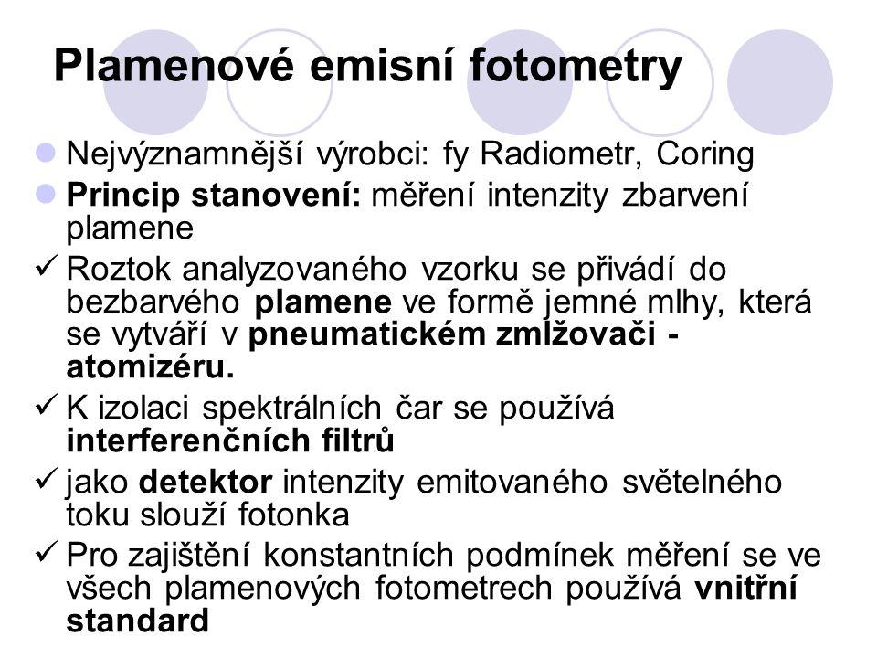 Plamenové emisní fotometry Nejvýznamnější výrobci: fy Radiometr, Coring Princip stanovení: měření intenzity zbarvení plamene Roztok analyzovaného vzor