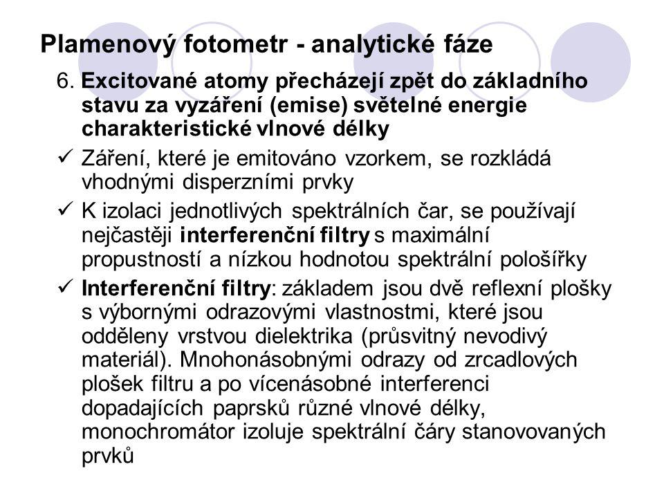 Plamenový fotometr - analytické fáze 6. Excitované atomy přecházejí zpět do základního stavu za vyzáření (emise) světelné energie charakteristické vln