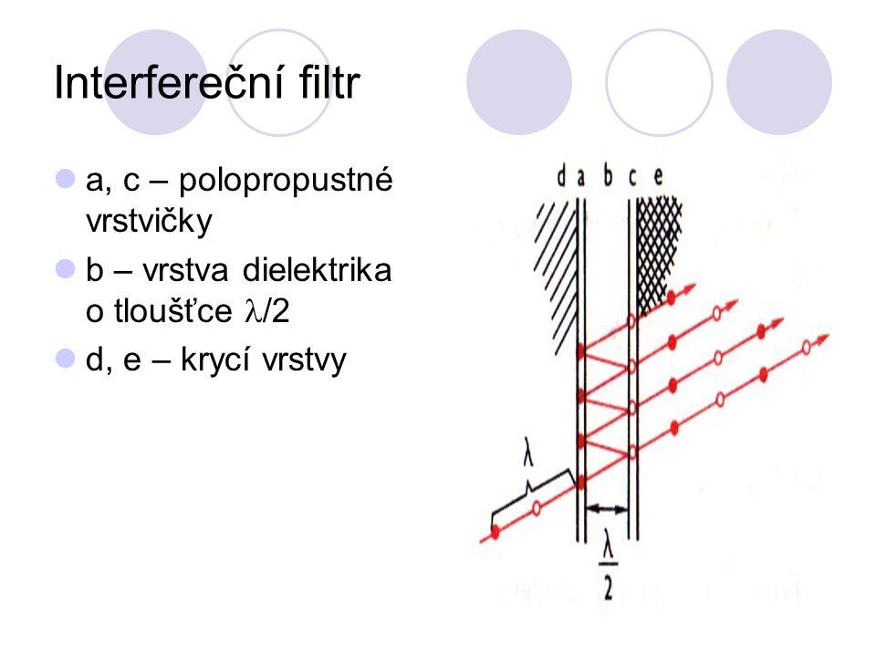 Interfereční filtr a, c – polopropustné vrstvičky b – vrstva dielektrika o tloušťce /2 d, e – krycí vrstvy