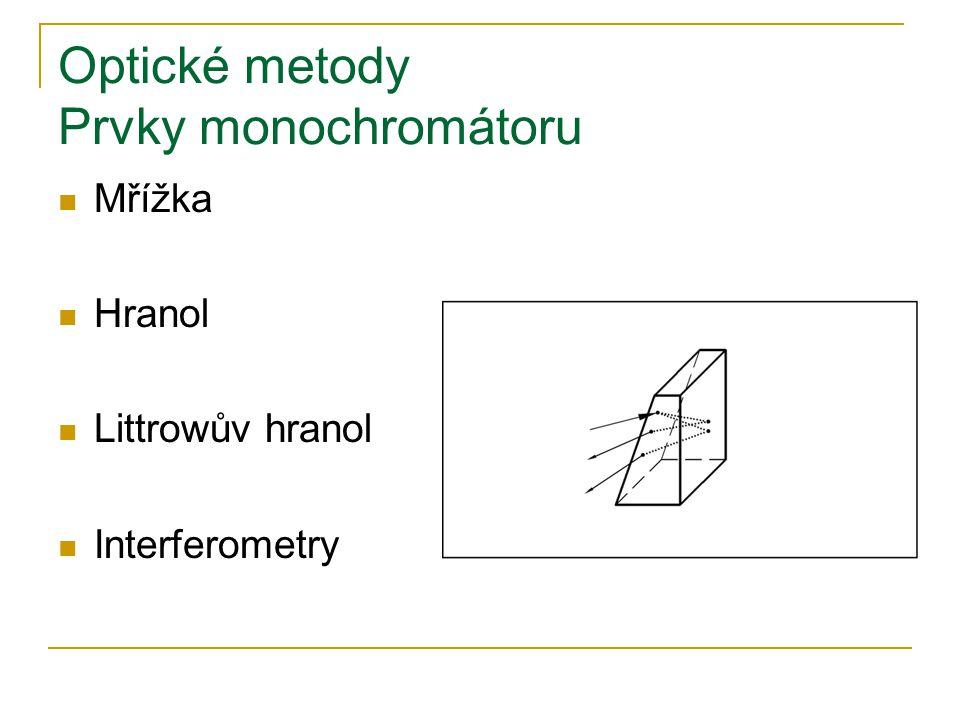 Optické metody Prvky monochromátoru Mřížka Hranol Littrowův hranol Interferometry