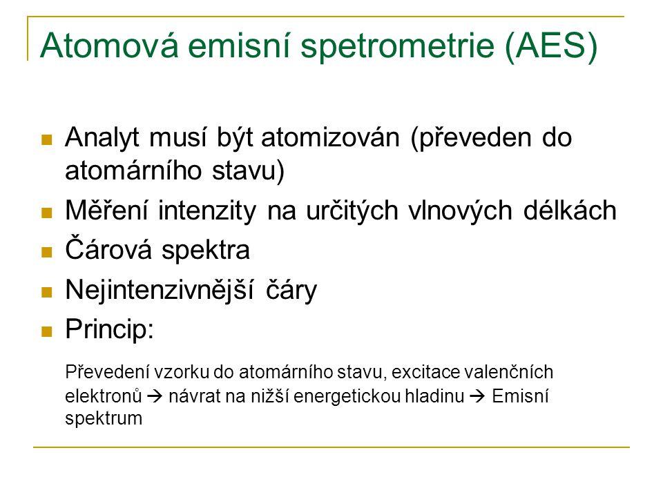 Atomová emisní spetrometrie (AES) Analyt musí být atomizován (převeden do atomárního stavu) Měření intenzity na určitých vlnových délkách Čárová spekt