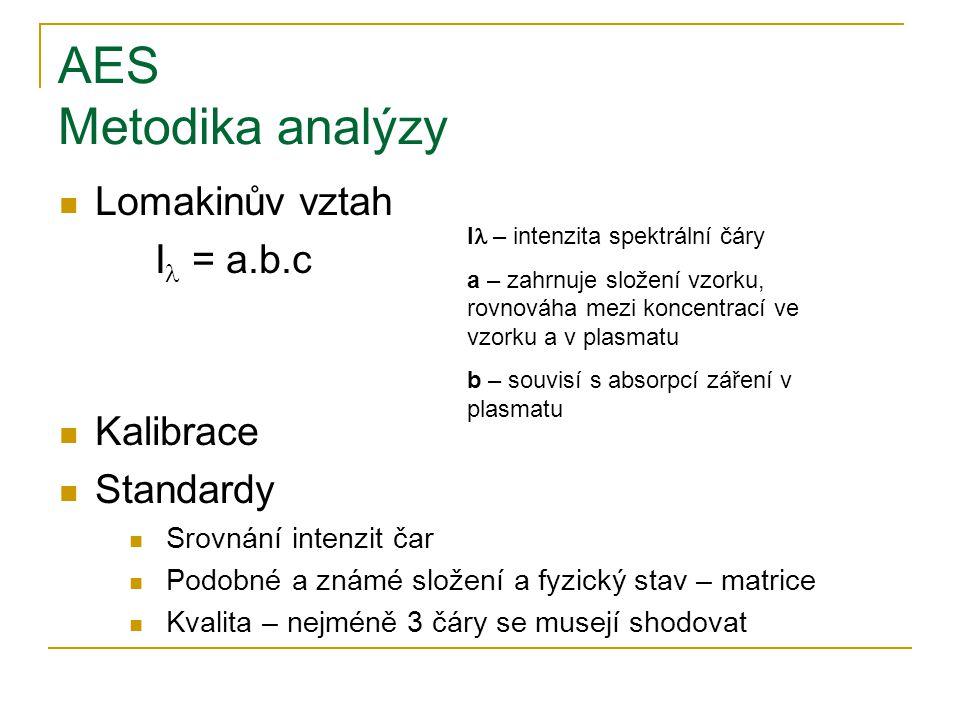 AES Metodika analýzy Lomakinův vztah I = a.b.c Kalibrace Standardy Srovnání intenzit čar Podobné a známé složení a fyzický stav – matrice Kvalita – ne
