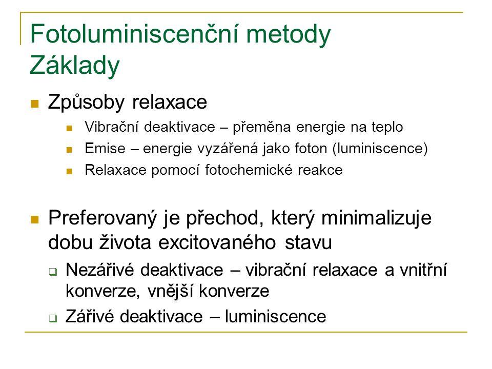Fotoluminiscenční metody Základy Způsoby relaxace Vibrační deaktivace – přeměna energie na teplo Emise – energie vyzářená jako foton (luminiscence) Re
