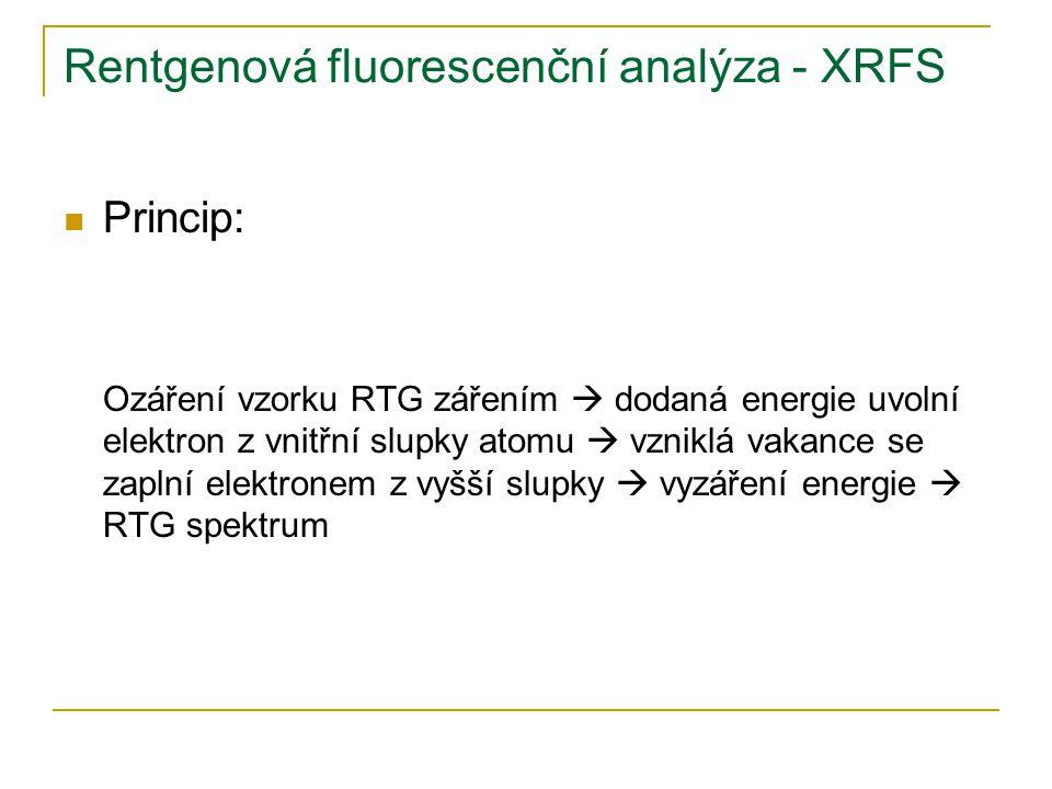 Rentgenová fluorescenční analýza - XRFS Princip: Ozáření vzorku RTG zářením  dodaná energie uvolní elektron z vnitřní slupky atomu  vzniklá vakance