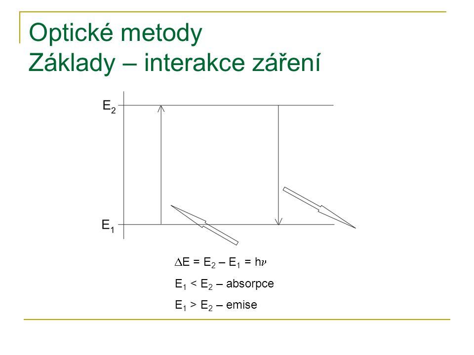 Optické metody Základy – interakce záření  E = E 2 – E 1 = h E 1 < E 2 – absorpce E 1 > E 2 – emise