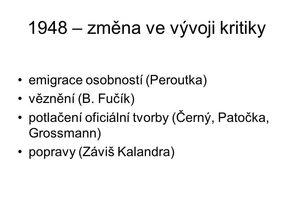 1948 – změna ve vývoji kritiky emigrace osobností (Peroutka) věznění (B. Fučík) potlačení oficiální tvorby (Černý, Patočka, Grossmann) popravy (Záviš