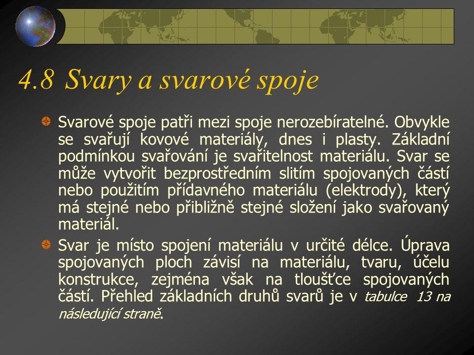 4.8Svary a svarové spoje Svarové spoje patři mezi spoje nerozebíratelné.
