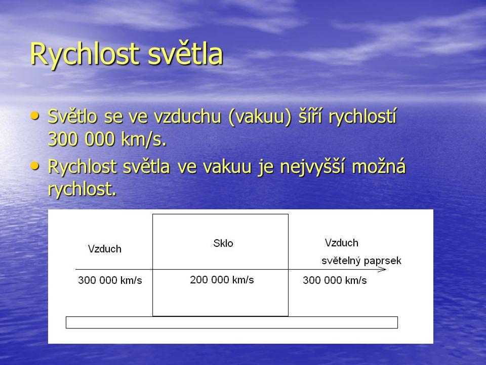Rychlost světla Světlo se ve vzduchu (vakuu) šíří rychlostí 300 000 km/s. Světlo se ve vzduchu (vakuu) šíří rychlostí 300 000 km/s. Rychlost světla ve