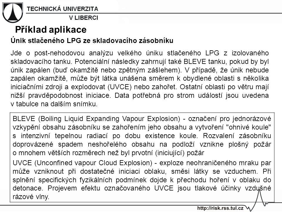 Příklad aplikace Únik stlačeného LPG ze skladovacího zásobníku Jde o post-nehodovou analýzu velkého úniku stlačeného LPG z izolovaného skladovacího ta