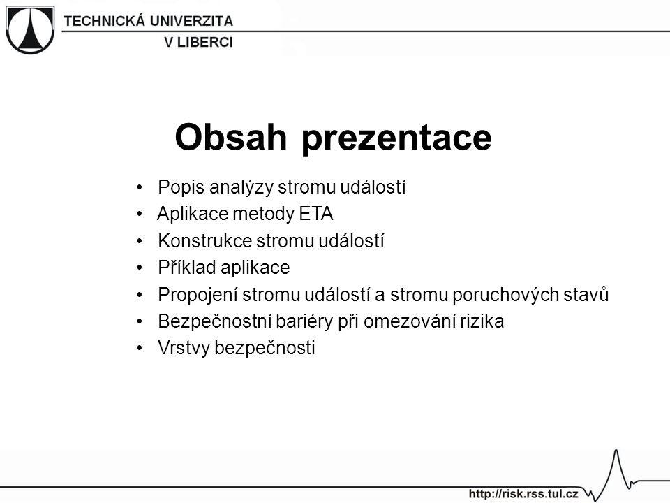 Obsah prezentace Popis analýzy stromu událostí Aplikace metody ETA Konstrukce stromu událostí Příklad aplikace Propojení stromu událostí a stromu poru