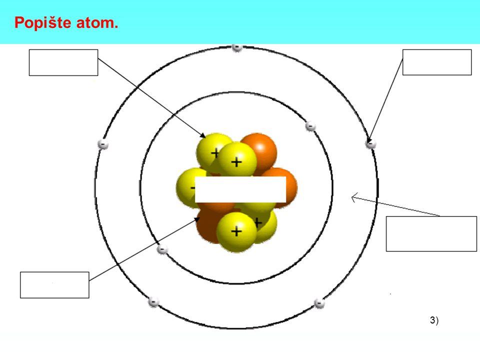 Popište atom. 3)