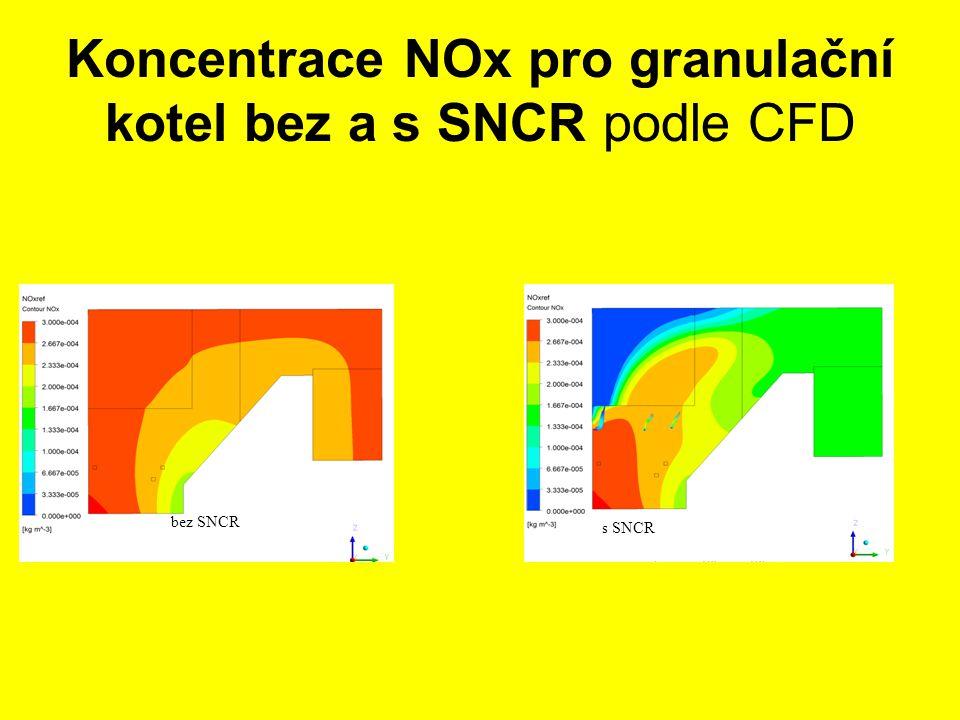 Koncentrace NOx pro granulační kotel bez a s SNCR podle CFD bez SNCR s SNCR