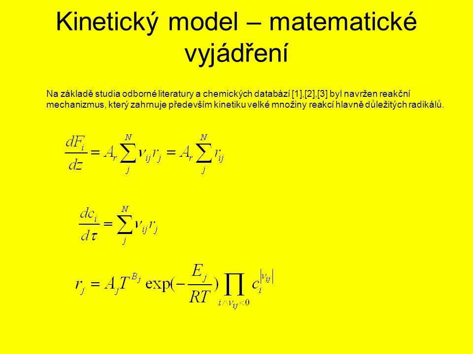 Kinetický model – matematické vyjádření Na základě studia odborné literatury a chemických databází [1],[2],[3] byl navržen reakční mechanizmus, který