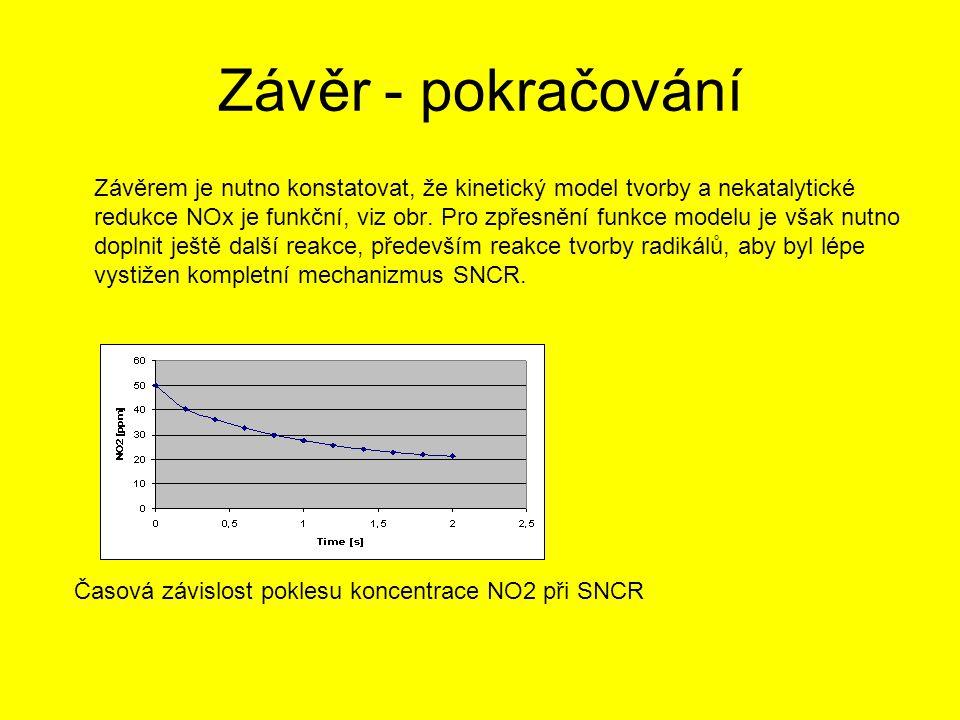 Závěr - pokračování Závěrem je nutno konstatovat, že kinetický model tvorby a nekatalytické redukce NOx je funkční, viz obr. Pro zpřesnění funkce mode
