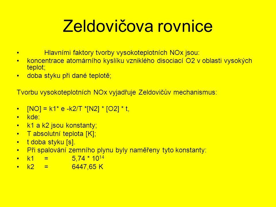 Zeldovičova rovnice Hlavními faktory tvorby vysokoteplotních NOx jsou: koncentrace atomárního kyslíku vzniklého disociací O2 v oblasti vysokých teplot