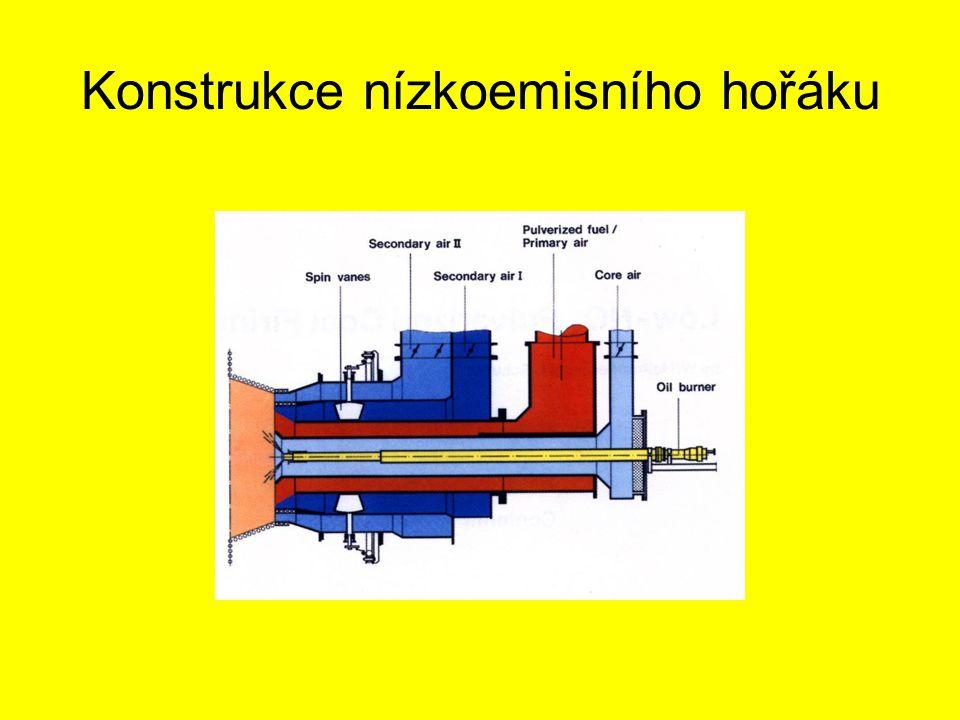Princip SNCR Spočívá v nastřikování roztoku močoviny, nebo čpavkové vody do pásma optimálních teplot v kotli (cca 900-1 000 o C) - tzv.