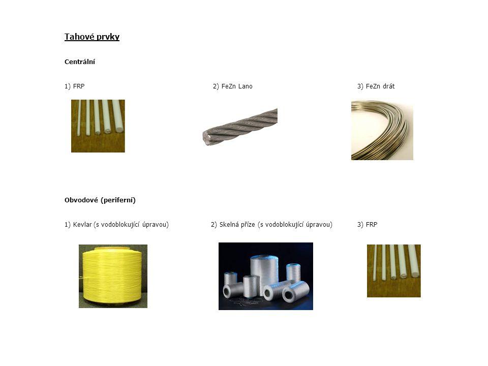 Tahové prvky Centrální 1) FRP 2) FeZn Lano3) FeZn drát Obvodové (periferní) 1) Kevlar (s vodoblokující úpravou)2) Skelná příze (s vodoblokující úpravo