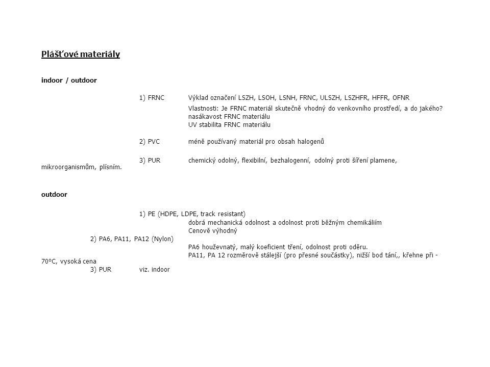 Plášťové materiály indoor / outdoor 1) FRNCVýklad označení LSZH, LSOH, LSNH, FRNC, ULSZH, LSZHFR, HFFR, OFNR Vlastnosti: Je FRNC materiál skutečně vho