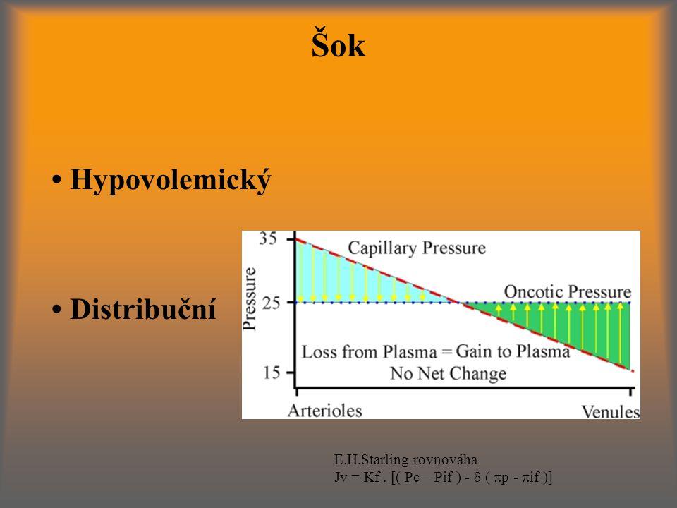 Šok Hypovolemický Distribuční E.H.Starling rovnováha Jv = Kf. [( Pc – Pif ) -  (  p -  if )]