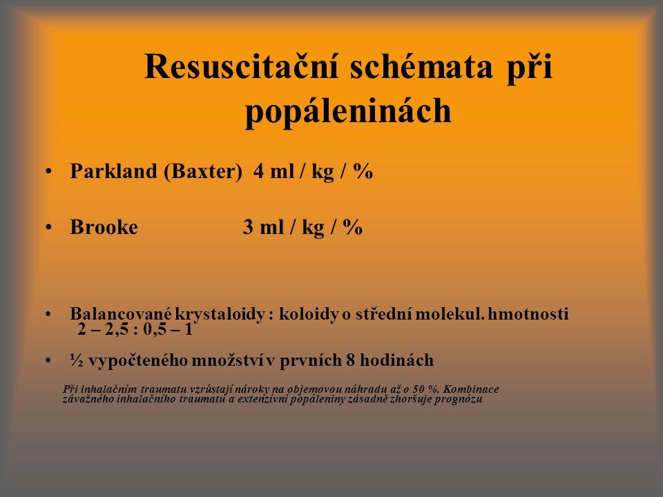 Resuscitační schémata při popáleninách Parkland (Baxter) 4 ml / kg / % Brooke 3 ml / kg / % Balancované krystaloidy : koloidy o střední molekul.