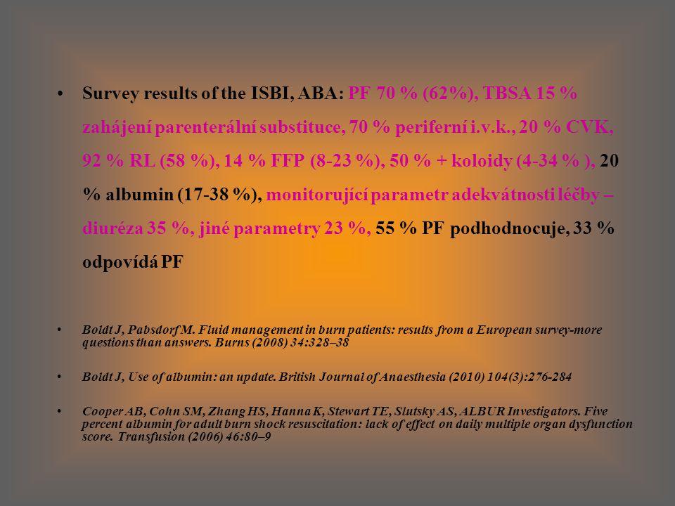 Survey results of the ISBI, ABA: PF 70 % (62%), TBSA 15 % zahájení parenterální substituce, 70 % periferní i.v.k., 20 % CVK, 92 % RL (58 %), 14 % FFP (8-23 %), 50 % + koloidy (4-34 % ), 20 % albumin (17-38 %), monitorující parametr adekvátnosti léčby – diuréza 35 %, jiné parametry 23 %, 55 % PF podhodnocuje, 33 % odpovídá PF Boldt J, Pabsdorf M.