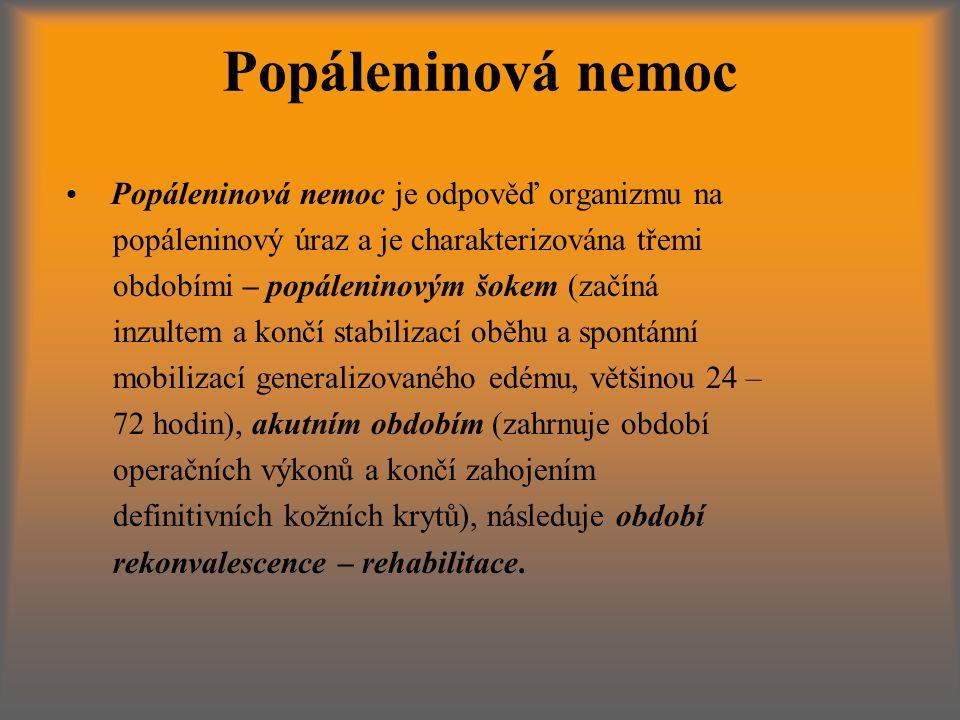 Patogeneze změn capillary leak sy.