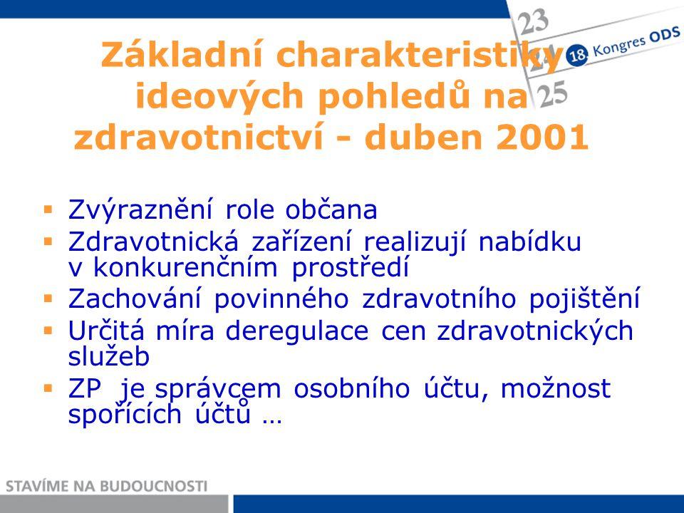 Základní charakteristiky ideových pohledů na zdravotnictví - duben 2001  Zvýraznění role občana  Zdravotnická zařízení realizují nabídku v konkurenč