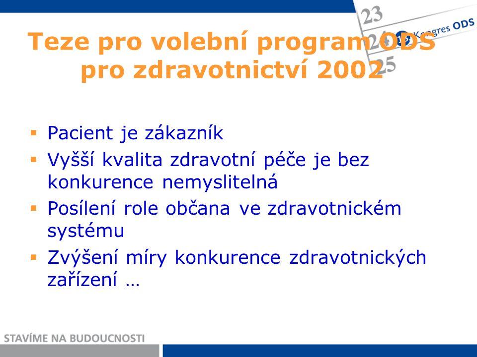 Teze pro volební program ODS pro zdravotnictví 2002  Pacient je zákazník  Vyšší kvalita zdravotní péče je bez konkurence nemyslitelná  Posílení rol